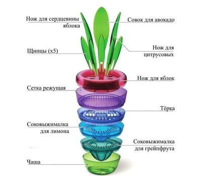 """Набор для нарезки овощей и фруктов """"Fruits Plant"""", фото 3"""